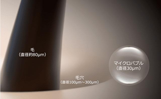 マイクロバブルと毛穴の大きさ