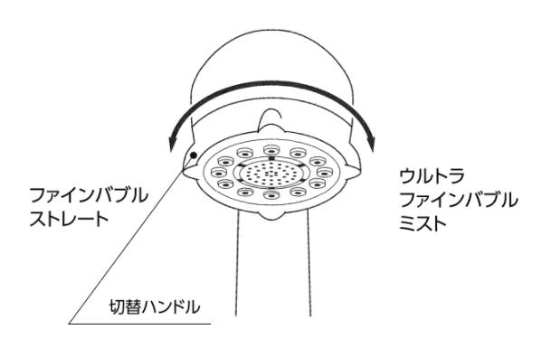 ミラブルの吐水切り替えハンドルのイラスト